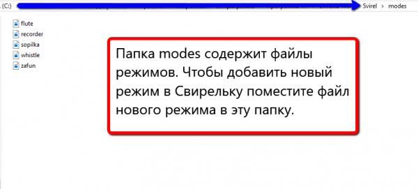 режимы_свирельки